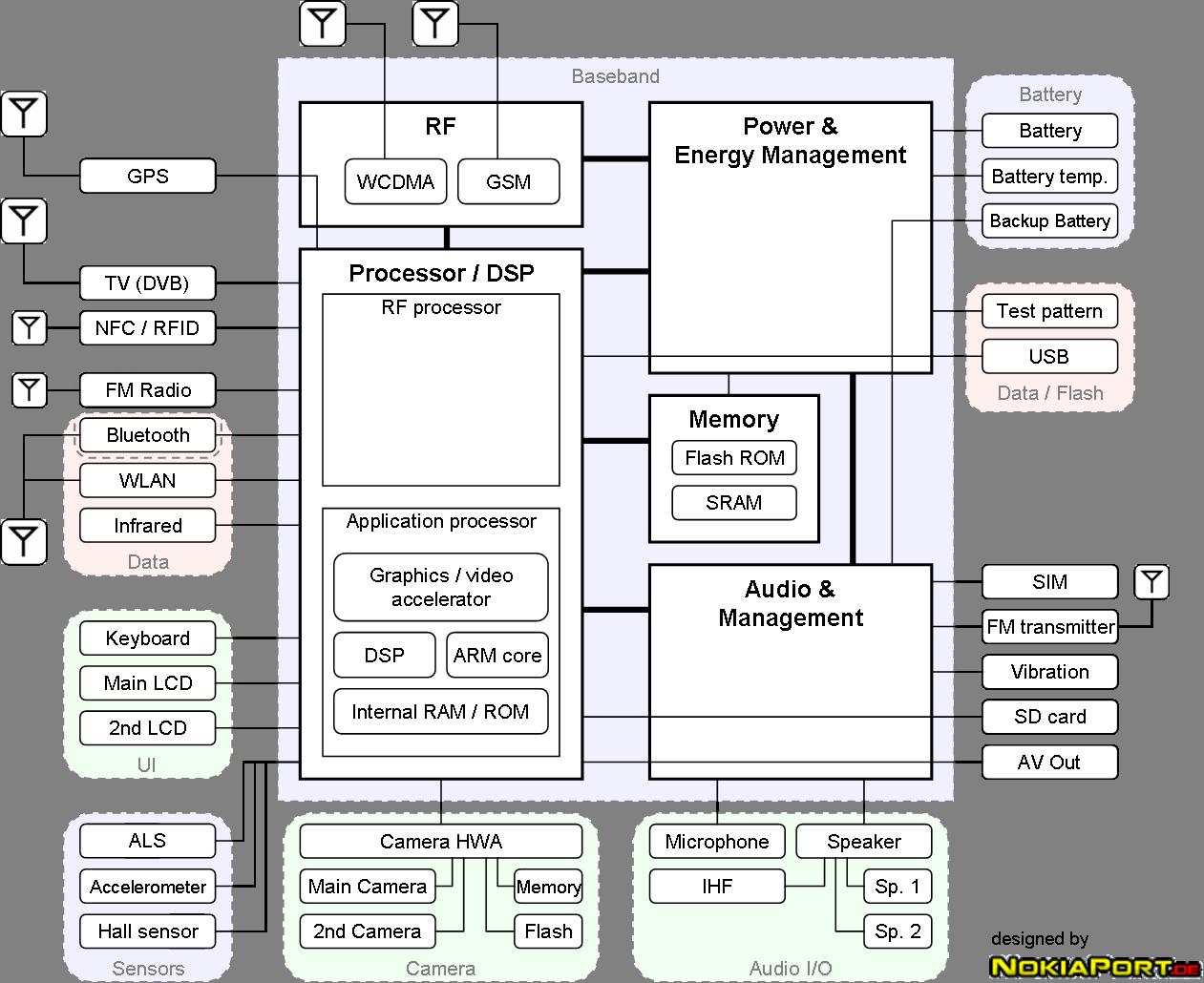 narr modular systems gmbh